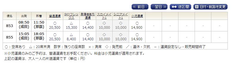 スカイマークの【SKYフレックス】がスゴイ!